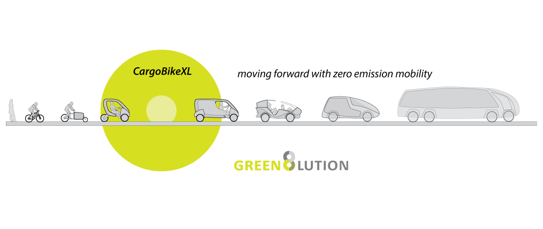Greenolution--visual-for-CargoBikeXL-2